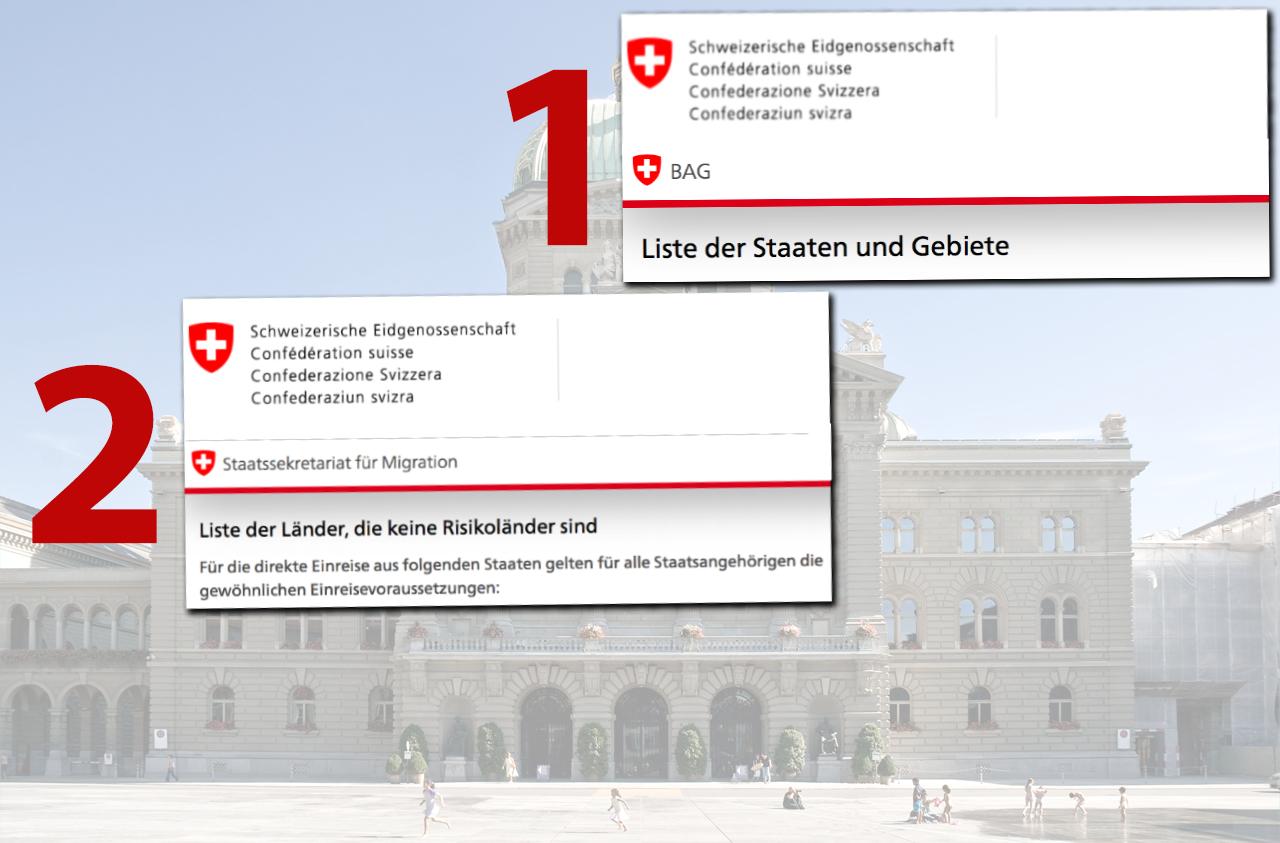 Ograničenje ulaska u Švajcarsku - Dve liste nadležnih organa - Serbinfo.ch